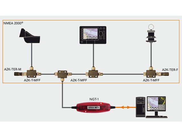 Actisense NMEA interfaces