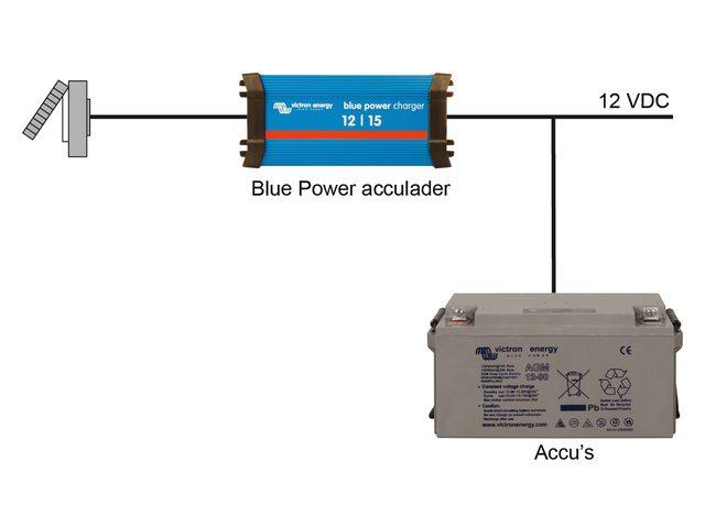 Victron Energy systeem voorbeelden