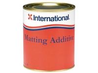 Matting additive