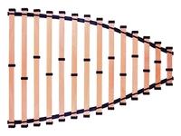 Bedflex® Lattenrostsysteme