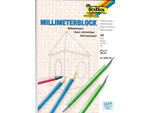 Millimeter blokken