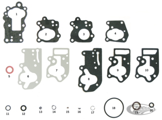 OIL PUMP GASKETS, O-RINGS AND SEALS FOR BIG TWIN & TWIN CAM MODELS