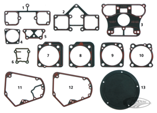 "JOINTS EN ACIER ""STEELCORE"" SILICONE JAMES GASKETS"