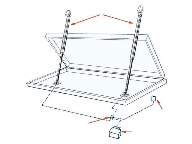Lineaire actuators vanaf 65 kg