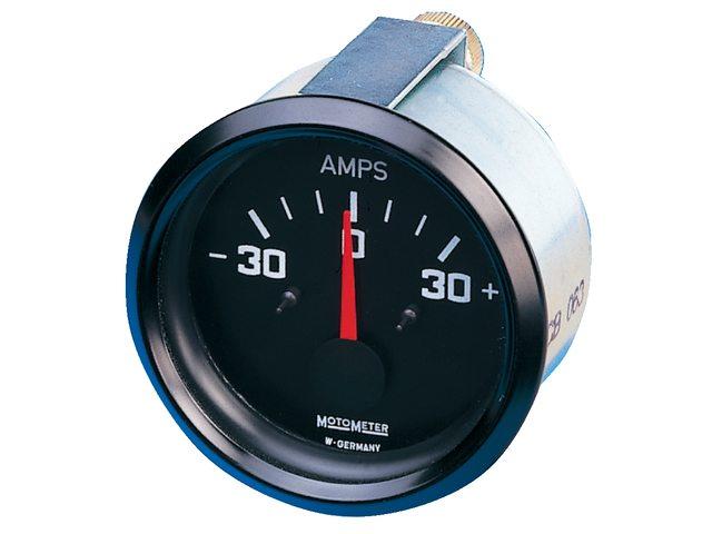 Ampèremeters