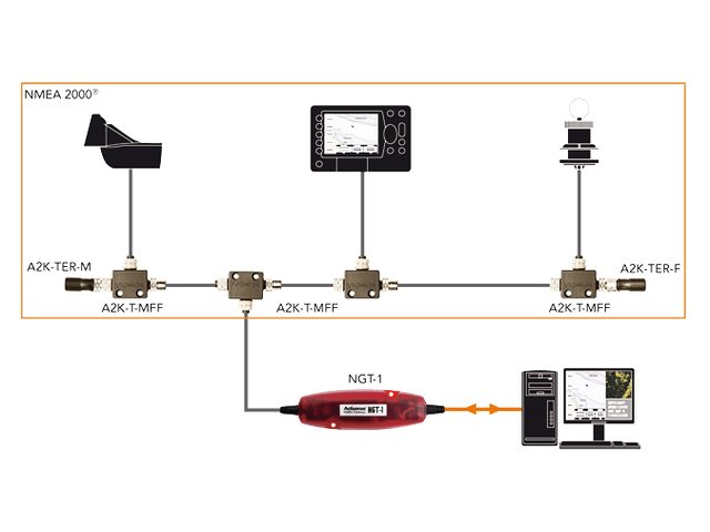 Actisense NMEA interfaces