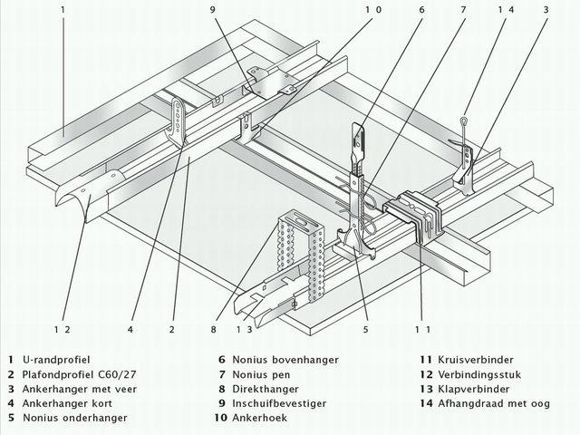 Metal Stud 60 27 Systeem