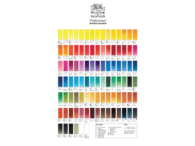 Winsor and Newton professional aquarelverf napje