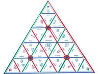 Piramide Engels (Spectra)