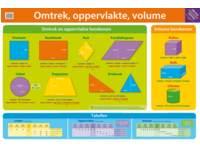 Educatieve poster: Omtrek, oppervlakte en volume