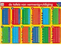 Educatieve poster: tafels van vermenigvuldiging